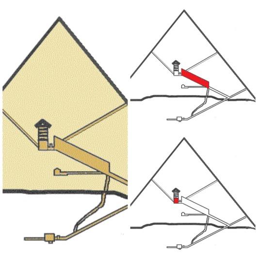 estructura de la pirámide
