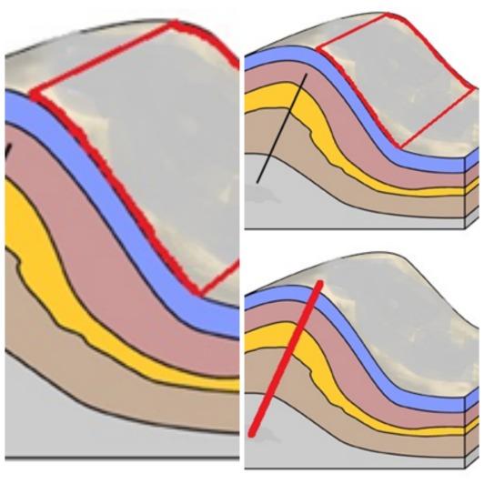 elementos pliegues